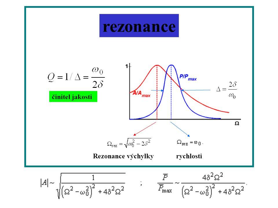 rezonance Rezonance výchylky rychlosti činitel jakosti