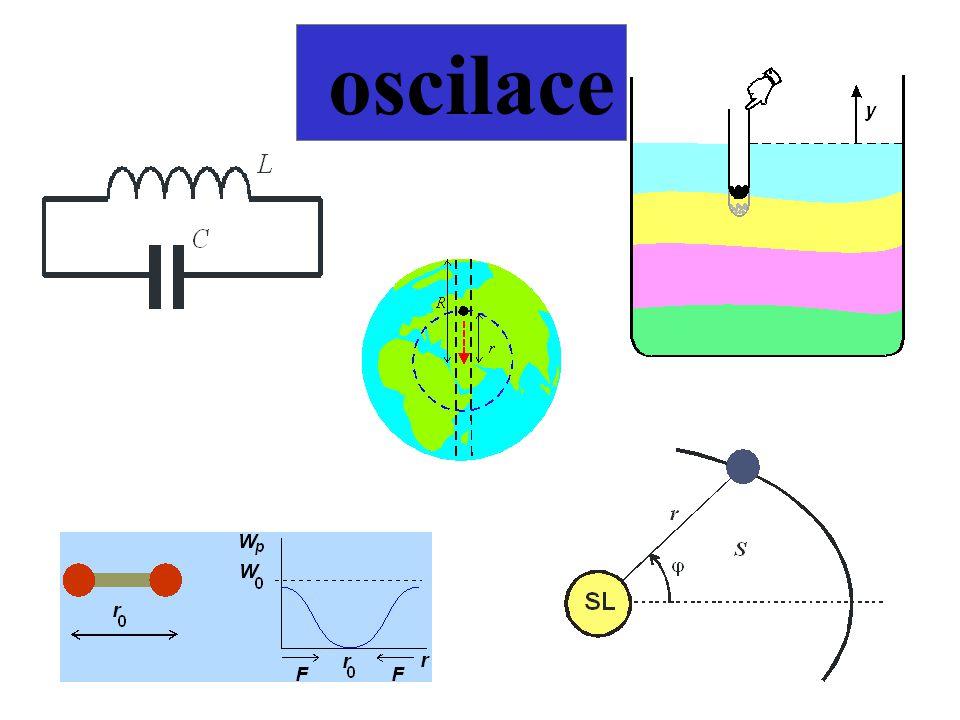 Energie harmonického oscilátoru k