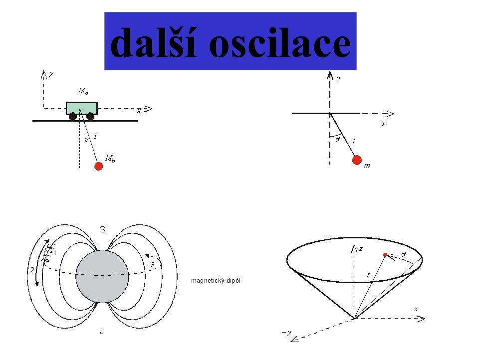 elektron v krystalu - fázový portrét V minimech potenciálu může být elektron zachycen, zde se fázový portrét blíží harmonickému oscilátoru