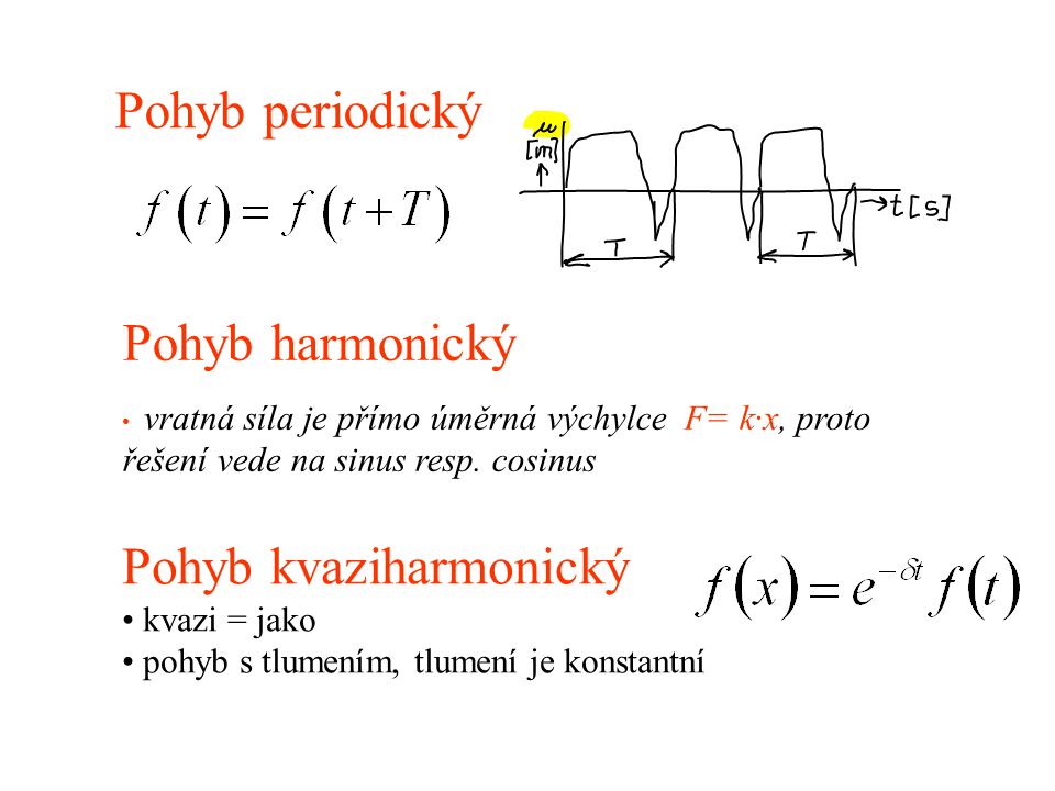 Pohyb harmonický vratná síla je přímo úměrná výchylce F= k·x, proto řešení vede na sinus resp.