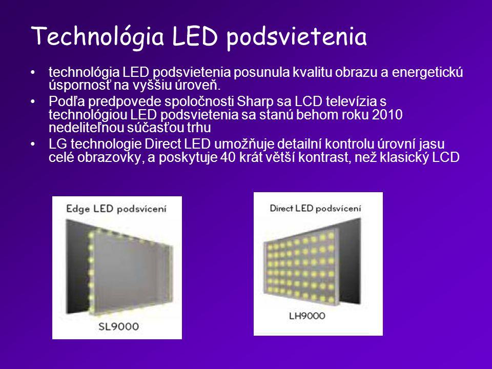 Technológia LED podsvietenia technológia LED podsvietenia posunula kvalitu obrazu a energetickú úspornosť na vyššiu úroveň. Podľa predpovede spoločnos