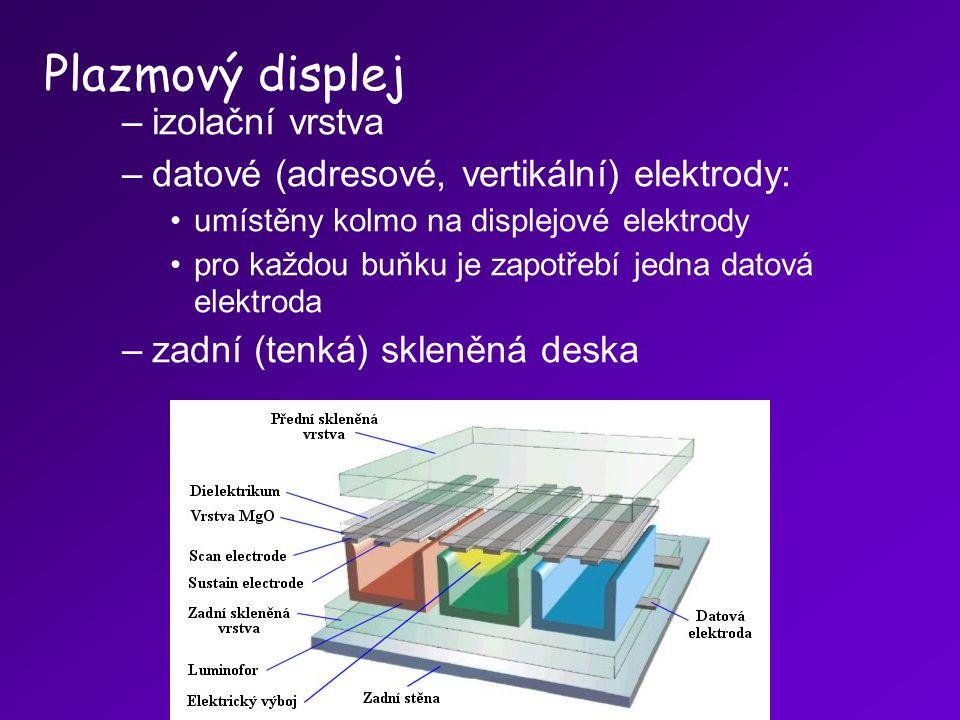 –izolační vrstva –datové (adresové, vertikální) elektrody: umístěny kolmo na displejové elektrody pro každou buňku je zapotřebí jedna datová elektroda