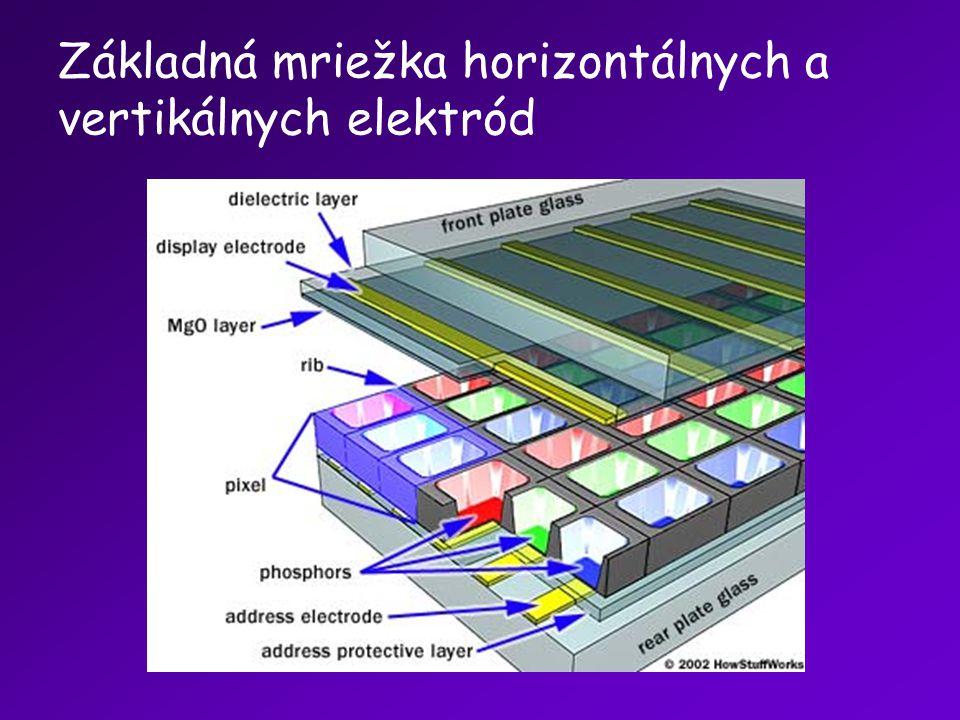 Základná mriežka horizontálnych a vertikálnych elektród