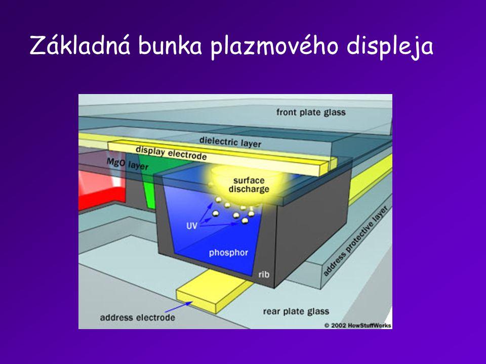 Základná bunka plazmového displeja