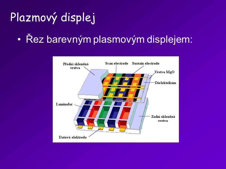 Řez barevným plasmovým displejem: Plazmový displej