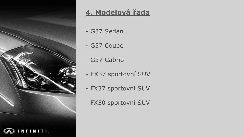 4. Modelová řada -G37 Sedan -G37 Coupé -G37 Cabrio -EX37 sportovní SUV -FX37 sportovní SUV -FX50 sportovní SUV