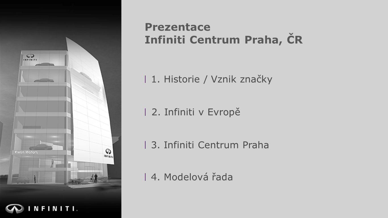 Prezentace Infiniti Centrum Praha, ČR 2. Infiniti v Evropě 3. Infiniti Centrum Praha 1. Historie / Vznik značky 4. Modelová řada