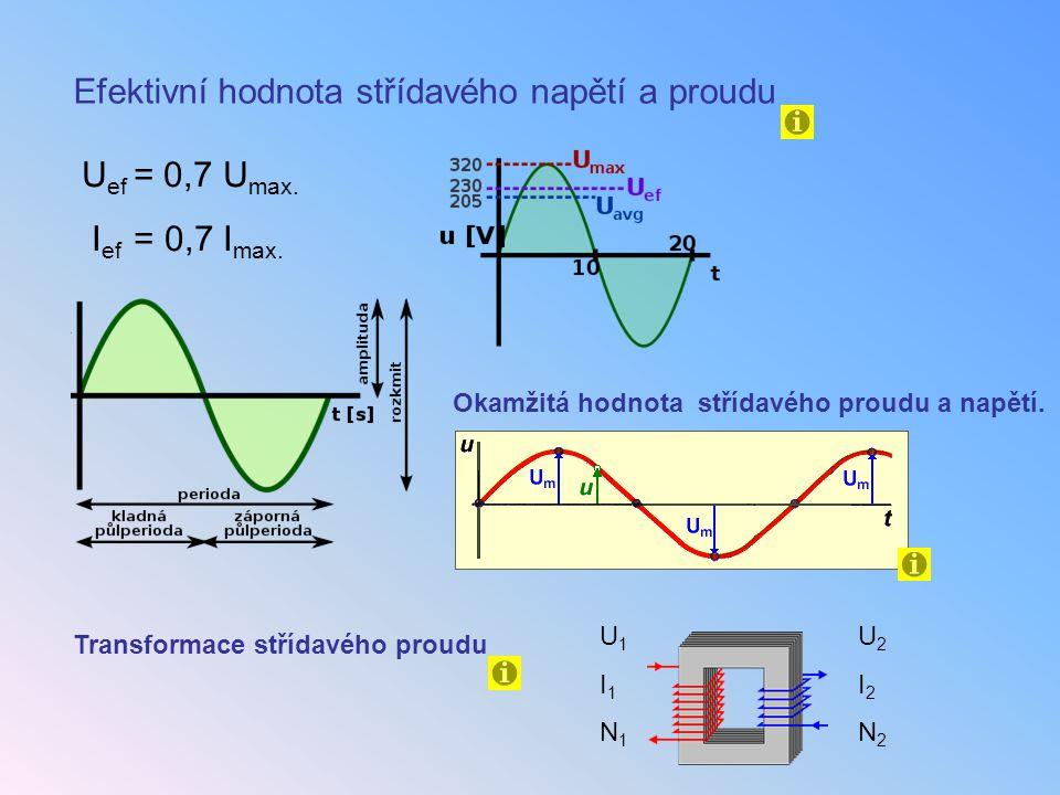 Efektivní hodnota střídavého napětí a proudu U ef = 0,7 U max. I ef = 0,7 I max. Okamžitá hodnota střídavého proudu a napětí. Transformace střídavého