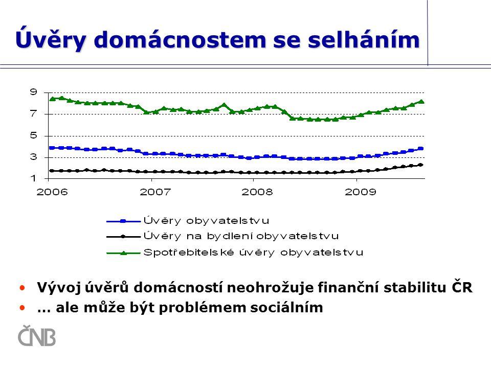 Úvěry domácnostem se selháním Vývoj úvěrů domácností neohrožuje finanční stabilitu ČR … ale může být problémem sociálním