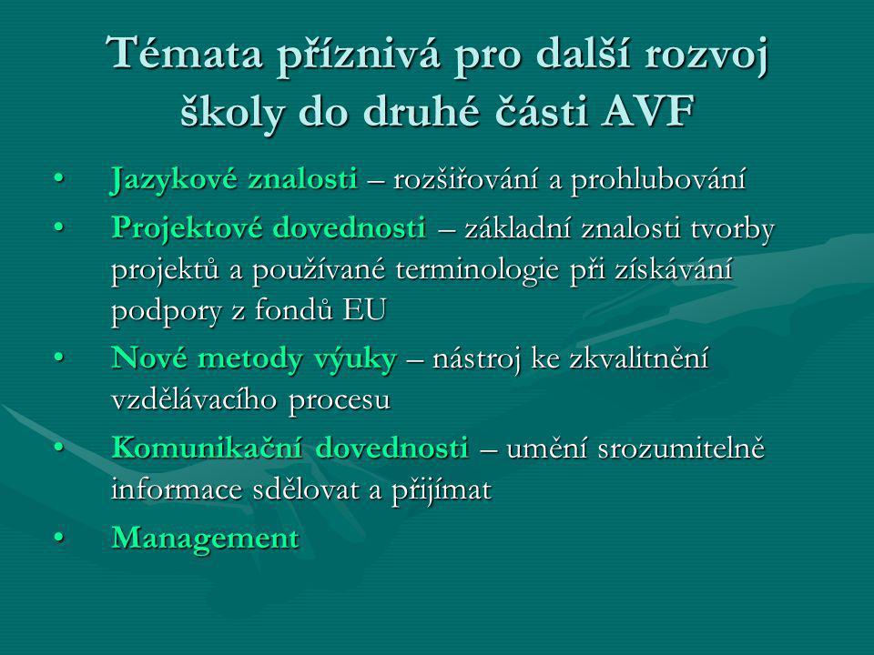 Témata příznivá pro další rozvoj školy do druhé části AVF Jazykové znalosti – rozšiřování a prohlubováníJazykové znalosti – rozšiřování a prohlubování Projektové dovednosti – základní znalosti tvorby projektů a používané terminologie při získávání podpory z fondů EUProjektové dovednosti – základní znalosti tvorby projektů a používané terminologie při získávání podpory z fondů EU Nové metody výuky – nástroj ke zkvalitnění vzdělávacího procesuNové metody výuky – nástroj ke zkvalitnění vzdělávacího procesu Komunikační dovednosti – umění srozumitelně informace sdělovat a přijímatKomunikační dovednosti – umění srozumitelně informace sdělovat a přijímat ManagementManagement