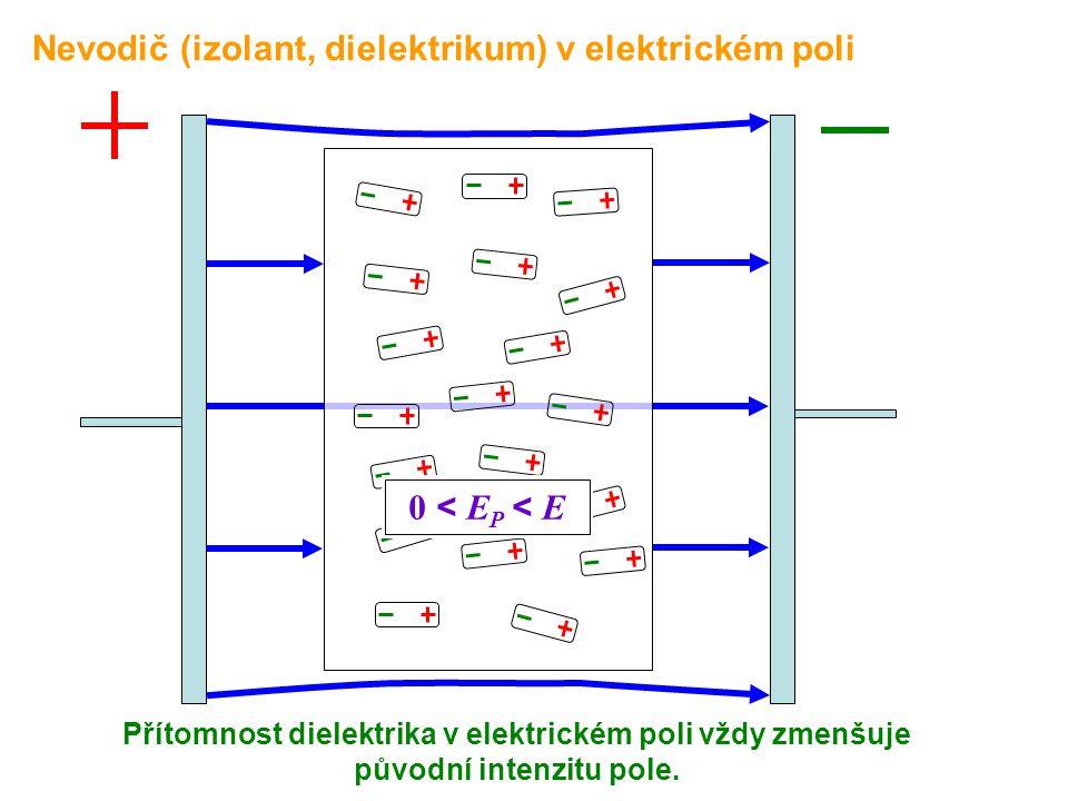Přítomnost dielektrika v elektrickém poli vždy zmenšuje původní intenzitu pole. Nevodič (izolant, dielektrikum) v elektrickém poli 0 < E P < E