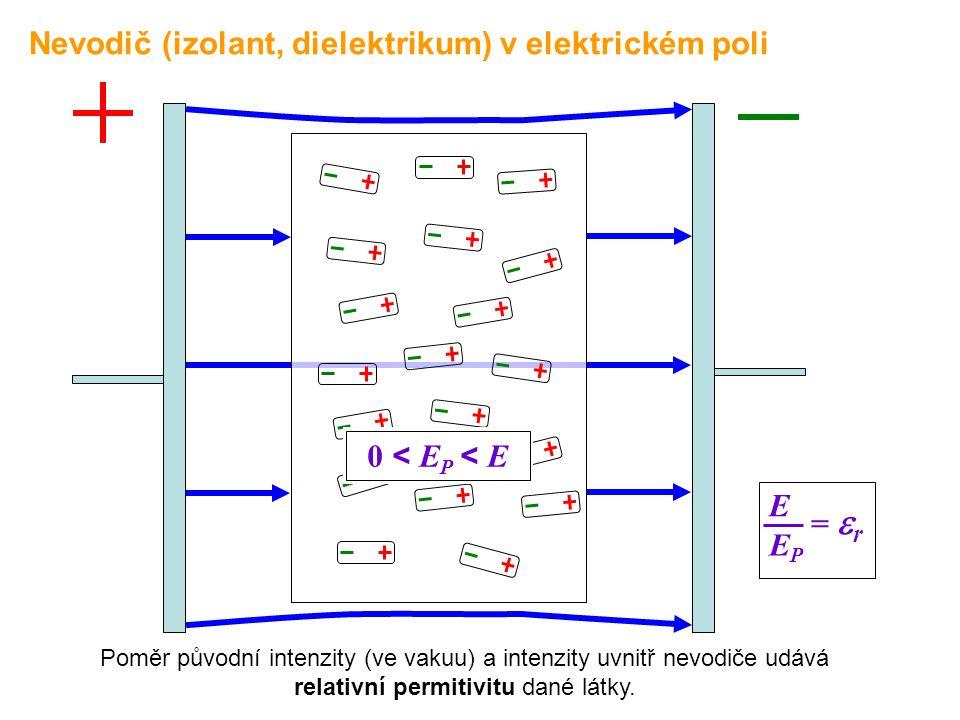 =  r EPEP E Poměr původní intenzity (ve vakuu) a intenzity uvnitř nevodiče udává relativní permitivitu dané látky. Nevodič (izolant, dielektrikum) v