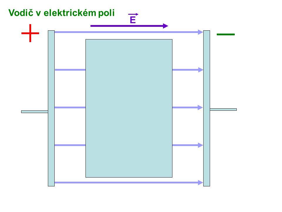 """E Opakování: Kov se skládá z pevně vázaných kladných iontů, mezi nimiž se volně pohybují elektrony (""""elektronový plyn ) Vodič v elektrickém poli"""