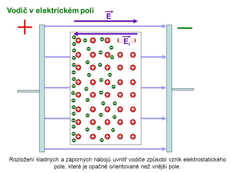 Rozložení kladných a záporných nábojů uvnitř vodiče způsobí vznik elektrostatického pole, které je opačně orientované než vnější pole. EiEi E Vodič v