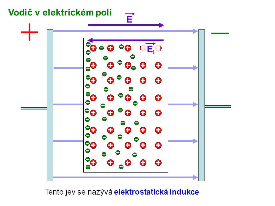 EiEi E = –E i E Vodič v elektrickém poli Volné elektrony se pohybují tak dlouho, dokud na ně působí elektrická síla, tedy dokud se působení vnějšího a vnitřního (indukovaného) pole nevyruší.