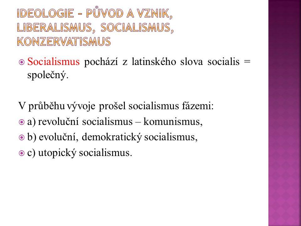  Socialismus pochází z latinského slova socialis = společný. V průběhu vývoje prošel socialismus fázemi:  a) revoluční socialismus – komunismus,  b
