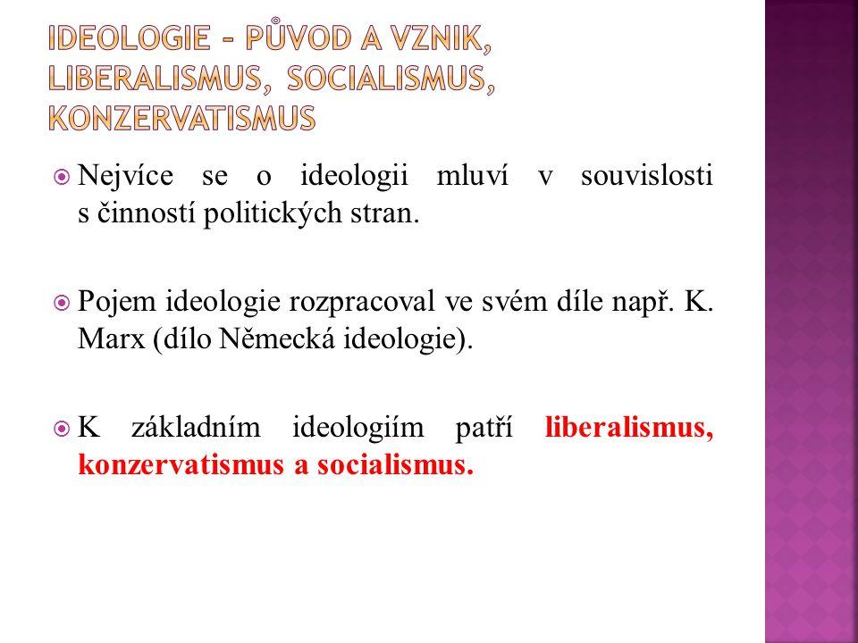  Nejvíce se o ideologii mluví v souvislosti s činností politických stran.  Pojem ideologie rozpracoval ve svém díle např. K. Marx (dílo Německá ideo