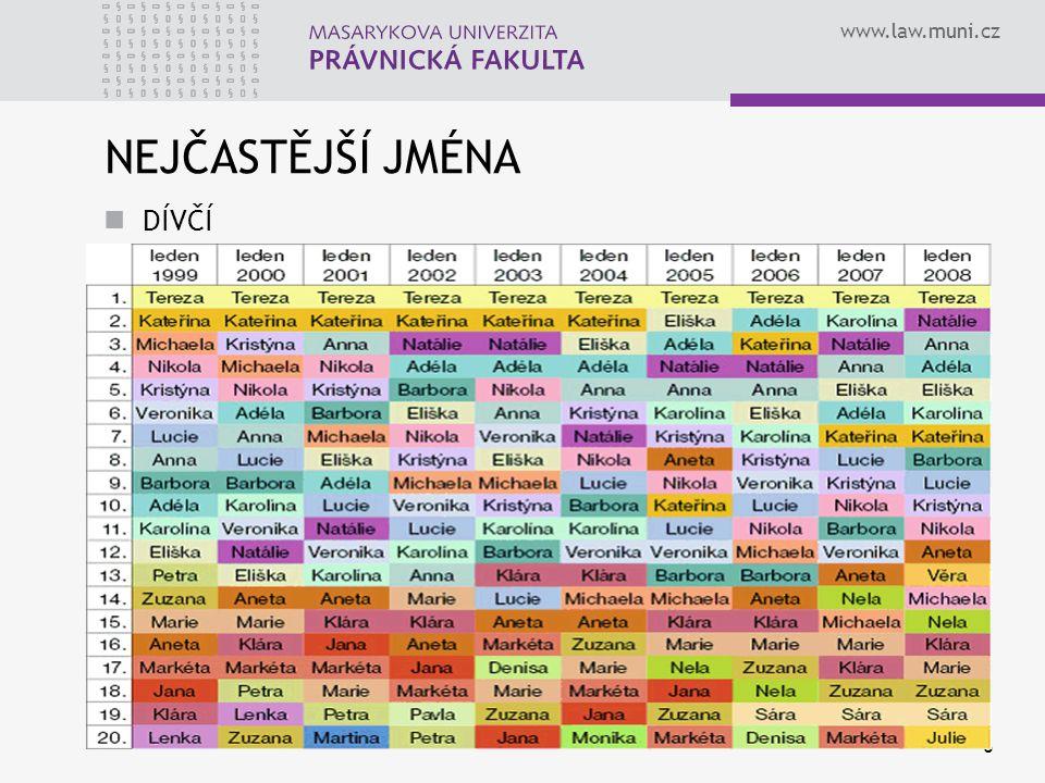 www.law.muni.cz 6 NEJČASTĚJŠÍ JMÉNA DÍVČÍ