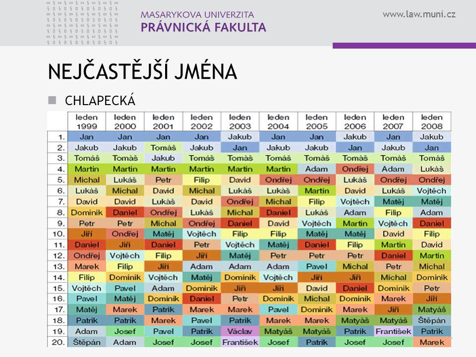 www.law.muni.cz 7 NEJČASTĚJŠÍ JMÉNA CHLAPECKÁ