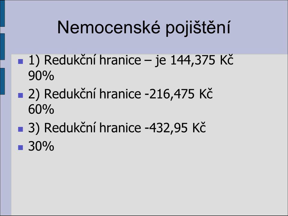 Nemocenské pojištění 1) Redukční hranice – je 144,375 Kč 90% 2) Redukční hranice -216,475 Kč 60% 3) Redukční hranice -432,95 Kč 30%