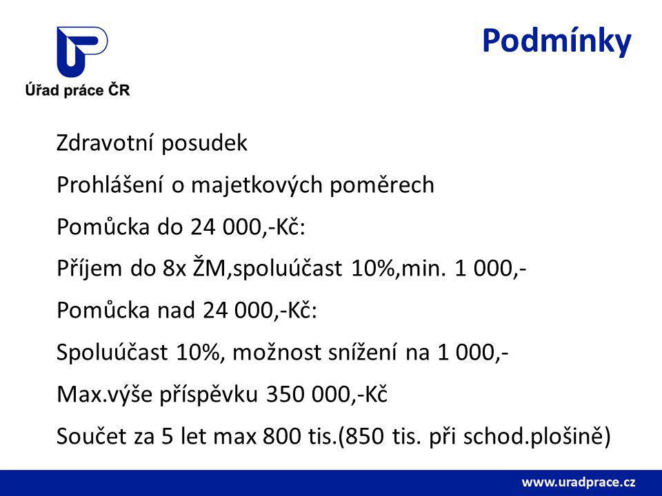 Podmínky Zdravotní posudek Prohlášení o majetkových poměrech Pomůcka do 24 000,-Kč: Příjem do 8x ŽM,spoluúčast 10%,min. 1 000,- Pomůcka nad 24 000,-Kč