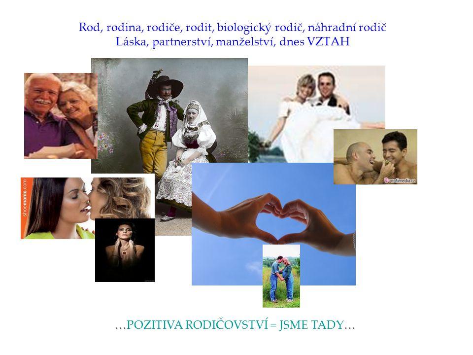 Rod, rodina, rodiče, rodit, biologický rodič, náhradní rodič Láska, partnerství, manželství, dnes VZTAH …POZITIVA RODIČOVSTVÍ = JSME TADY…