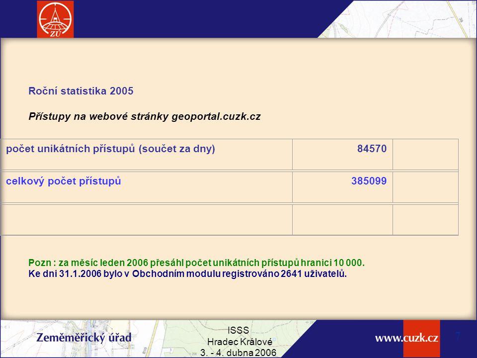 ISSS Hradec Králové 3. - 4. dubna 2006 7 Roční statistika 2005 Přístupy na webové stránky geoportal.cuzk.cz počet unikátních přístupů (součet za dny)8