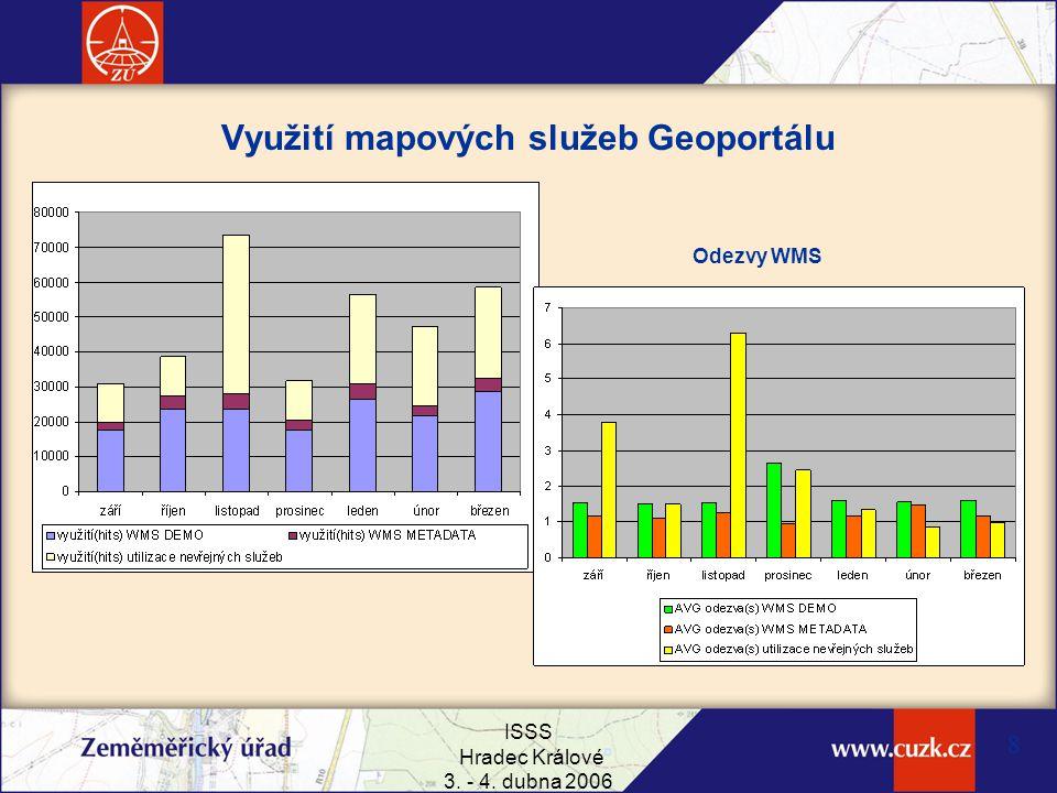 ISSS Hradec Králové 3. - 4. dubna 2006 8 Využití mapových služeb Geoportálu Odezvy WMS