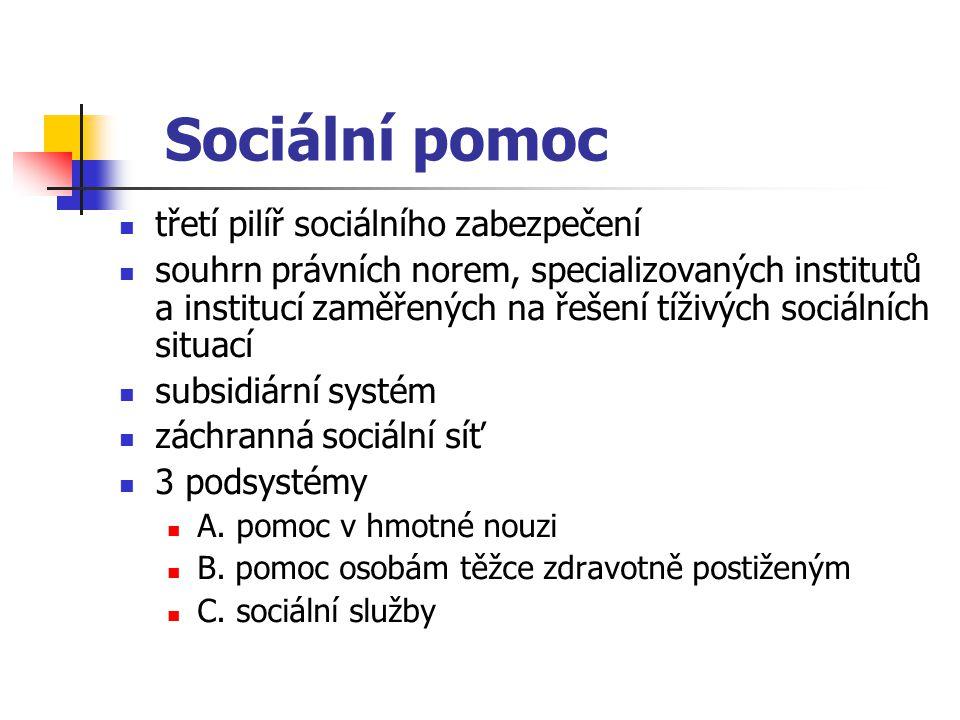 Sociální pomoc třetí pilíř sociálního zabezpečení souhrn právních norem, specializovaných institutů a institucí zaměřených na řešení tíživých sociální