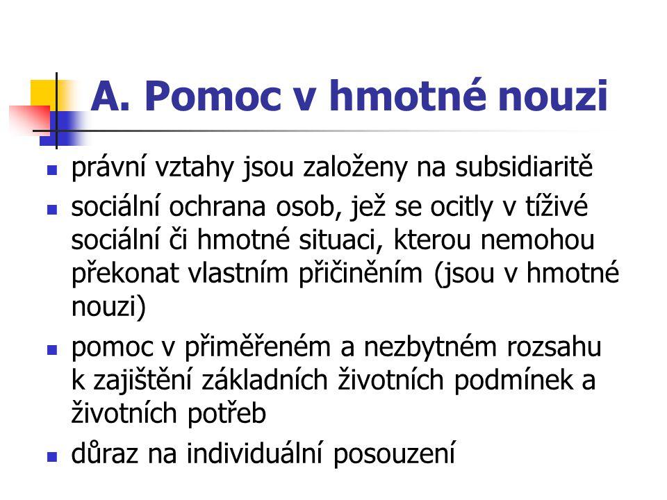 Prameny práva zákon č.111/2006 Sb., o pomoci v hmotné nouzi vyhláška č.