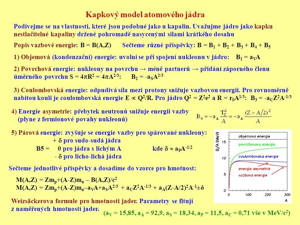 Kapkový model atomového jádra Podívejme se na vlastnosti, které jsou podobné jako u kapalin. Uvažujme jádro jako kapku nestlačitelné kapaliny držené p