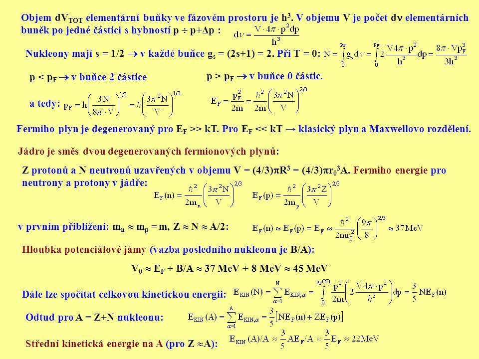 Objem dV TOT elementární buňky ve fázovém prostoru je h 3. V objemu V je počet d elementárních buněk po jedné částici s hybností p  p+Δp : Nukleony m