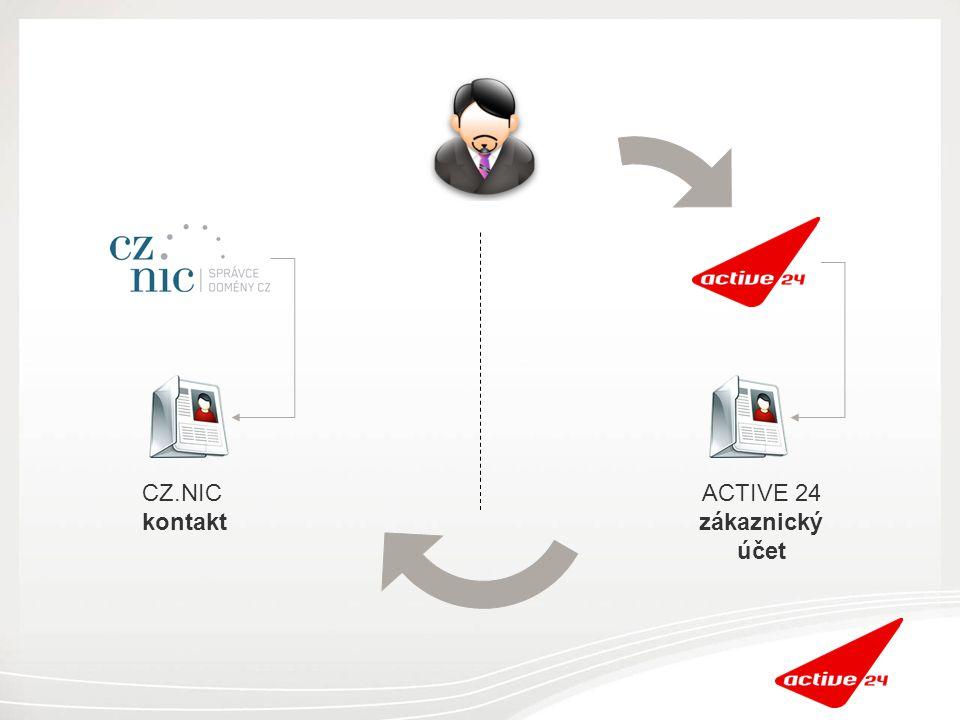 Krádež domény / nechtěná změna držitele Důležité pojmy emailová adresa držitele (podle whois) případně emailová adresa u zákaznického účtu je klíčem k doméně kontakt ve whois nemusí být identický s kontaktem zákaznického účtu u registrátora (vlastník nemusí být plátce ani správce webu / domény) pokud někdo cizí ovládne vaši emailovou adresu uvedenou ve whois nebo v zákaznickém účtu, může změnit registrátora i držitele domény může se stát, že ke změně držitele domény dojde bez vědomí původního držitele