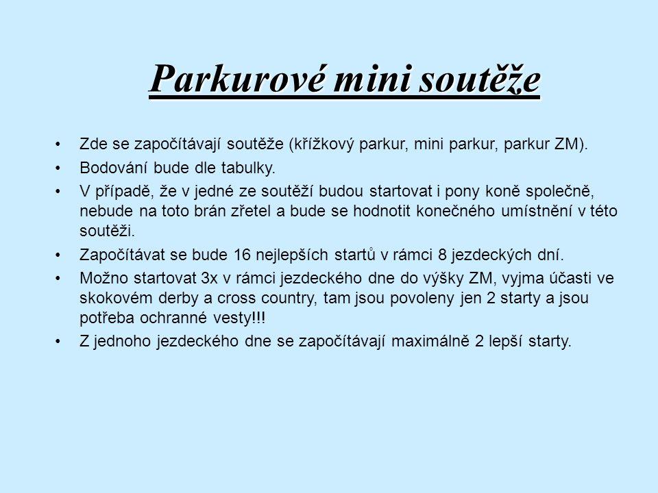 Parkurový prostata cup Zde se započítává start v parkuru stupně ZM.