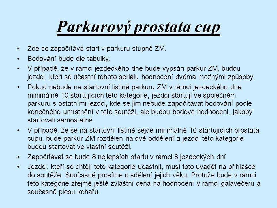 Parkurový prostata cup Zde se započítává start v parkuru stupně ZM. Bodování bude dle tabulky. V případě, že v rámci jezdeckého dne bude vypsán parkur