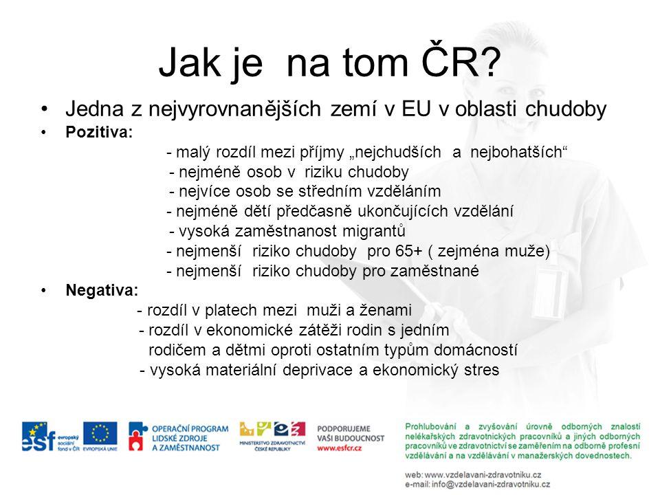"""Jak je na tom ČR? Jedna z nejvyrovnanějších zemí v EU v oblasti chudoby Pozitiva: - malý rozdíl mezi příjmy """"nejchudších a nejbohatších"""" - nejméně oso"""