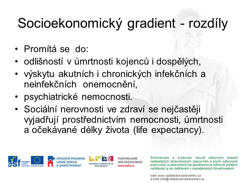 Socioekonomický gradient - rozdíly Promítá se do: odlišností v úmrtnosti kojenců i dospělých, výskytu akutních i chronických infekčních a neinfekčních