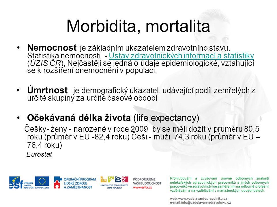 Morbidita, mortalita Nemocnost je základním ukazatelem zdravotního stavu. Statistika nemocnosti - Ústav zdravotnických informací a statistiky (ÚZIS ČR