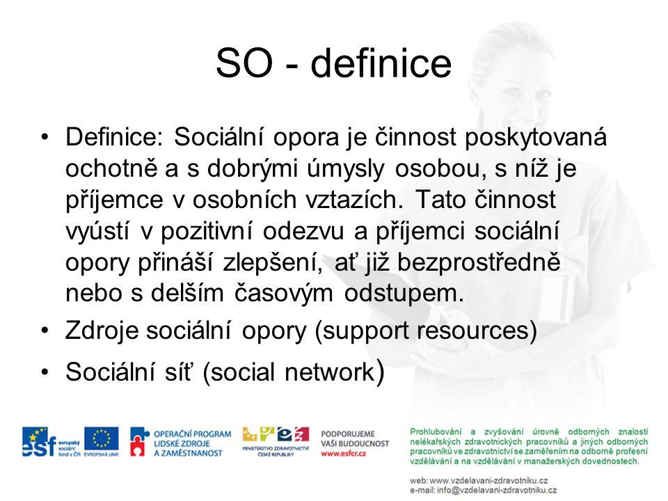 SO - definice Definice: Sociální opora je činnost poskytovaná ochotně a s dobrými úmysly osobou, s níž je příjemce v osobních vztazích. Tato činnost v