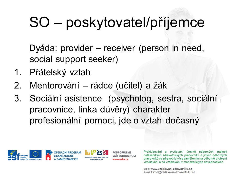 SO – poskytovatel/příjemce Dyáda: provider – receiver (person in need, social support seeker) 1.Přátelský vztah 2.Mentorování – rádce (učitel) a žák 3