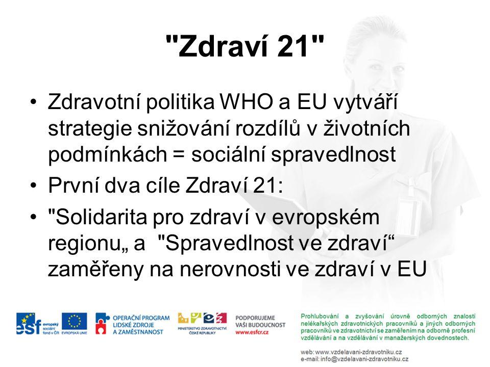 """Zdraví 21 Zdravotní politika WHO a EU vytváří strategie snižování rozdílů v životních podmínkách = sociální spravedlnost První dva cíle Zdraví 21: Solidarita pro zdraví v evropském regionu"""" a Spravedlnost ve zdraví zaměřeny na nerovnosti ve zdraví v EU"""