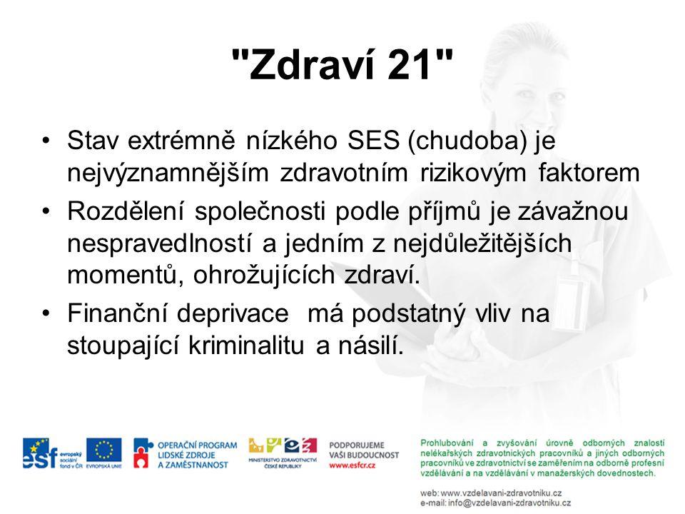 Zdraví 21 Stav extrémně nízkého SES (chudoba) je nejvýznamnějším zdravotním rizikovým faktorem Rozdělení společnosti podle příjmů je závažnou nespravedlností a jedním z nejdůležitějších momentů, ohrožujících zdraví.