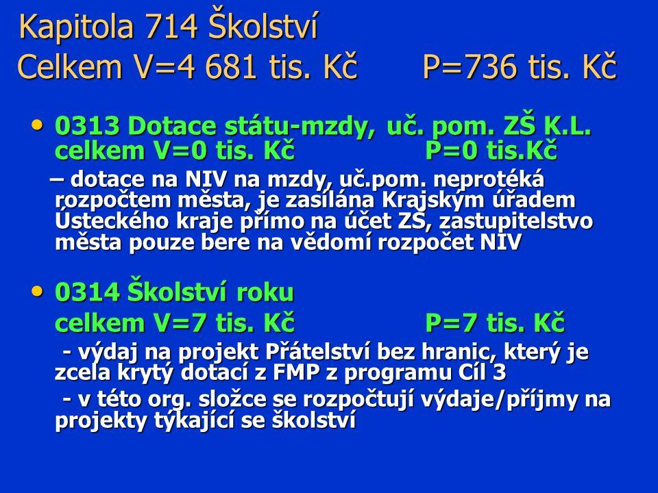 Kapitola 714 Školství Celkem V=4 681 tis. Kč P=736 tis.