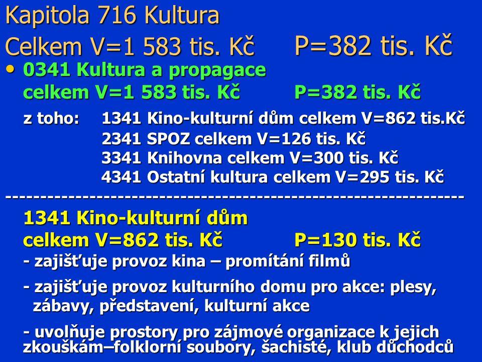 Kapitola 716 Kultura Celkem V=1 583 tis. Kč P=382 tis.