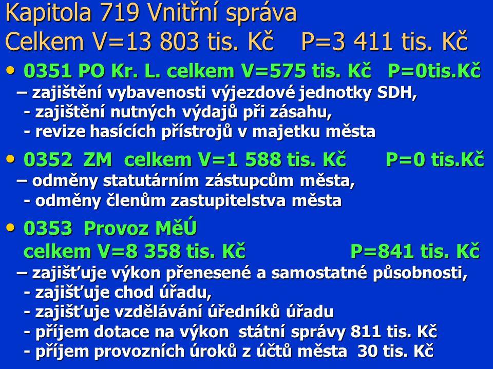 Kapitola 719 Vnitřní správa Celkem V=13 803 tis. KčP=3 411 tis.