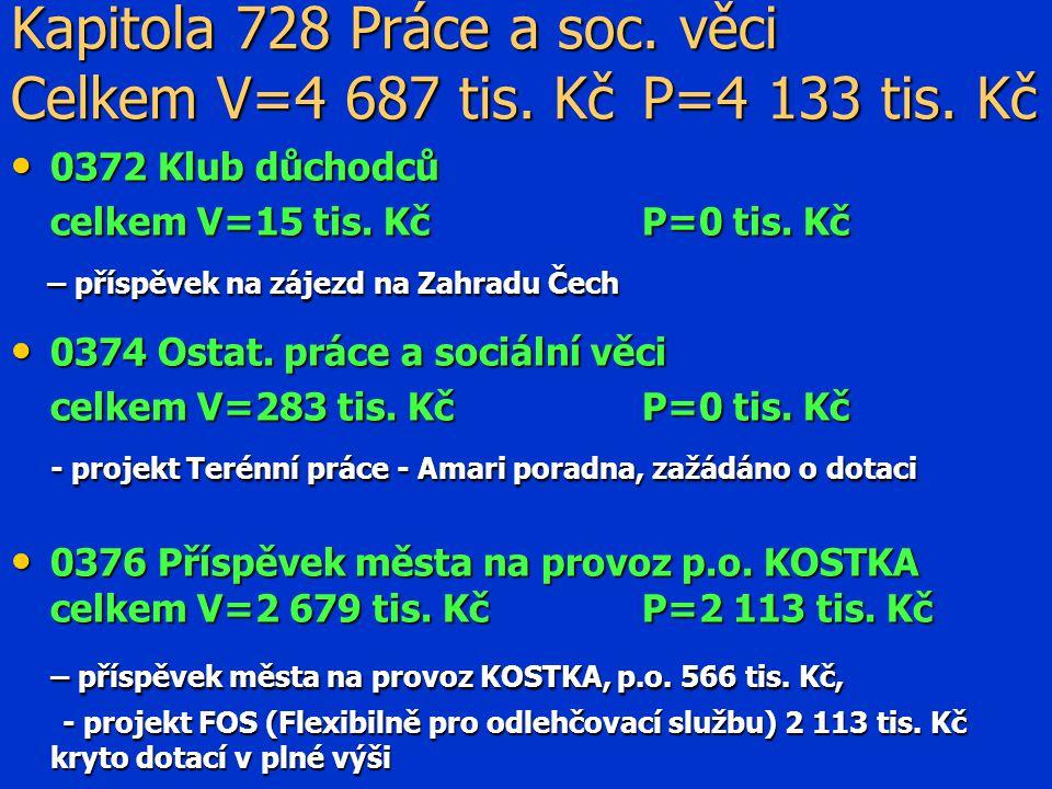 Kapitola 728 Práce a soc. věci Celkem V=4 687 tis.