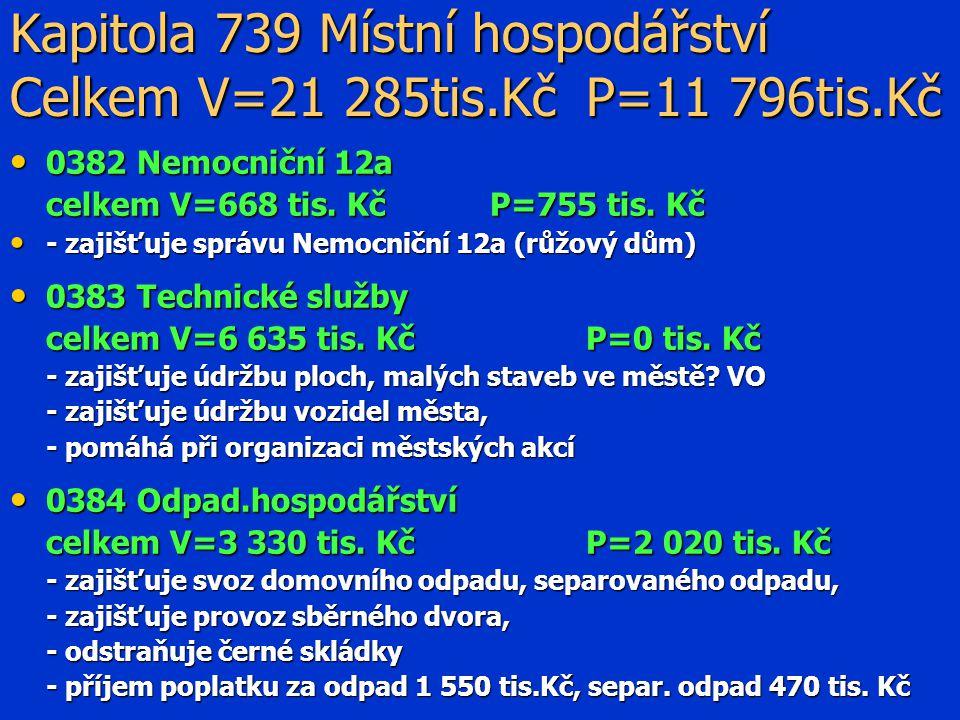 Kapitola 739 Místní hospodářství Celkem V=21 285tis.KčP=11 796tis.Kč 0382 Nemocniční 12a 0382 Nemocniční 12a celkem V=668 tis.