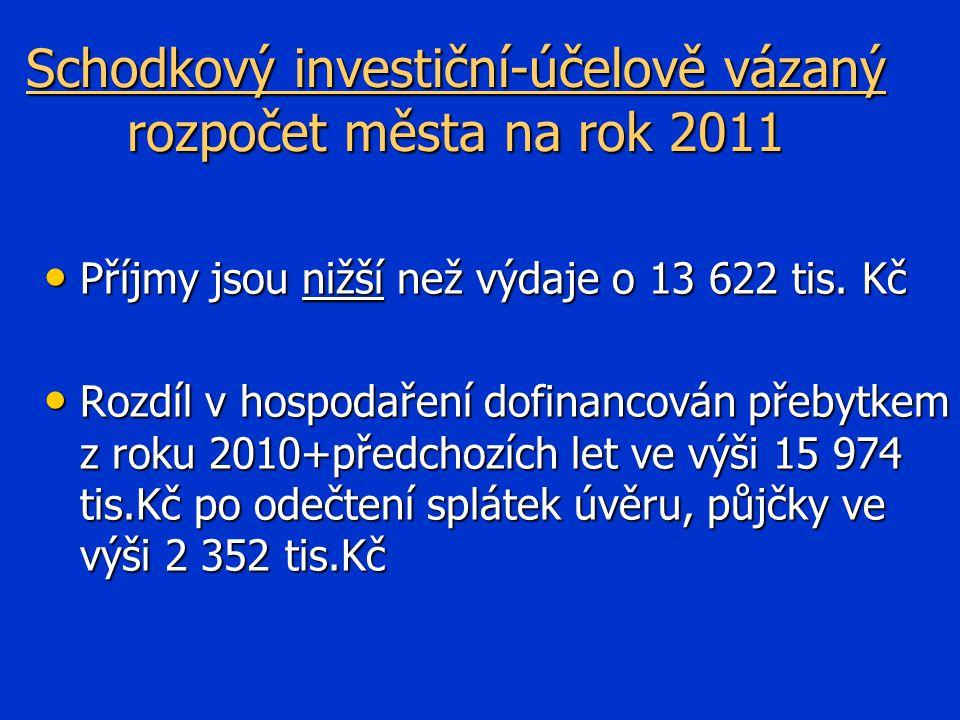 Schodkový investiční-účelově vázaný rozpočet města na rok 2011 Příjmy jsou nižší než výdaje o 13 622 tis.