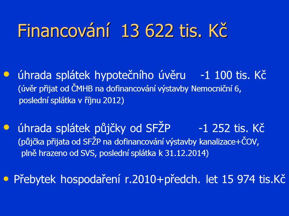 Financování 13 622 tis. Kč úhrada splátek hypotečního úvěru -1 100 tis.