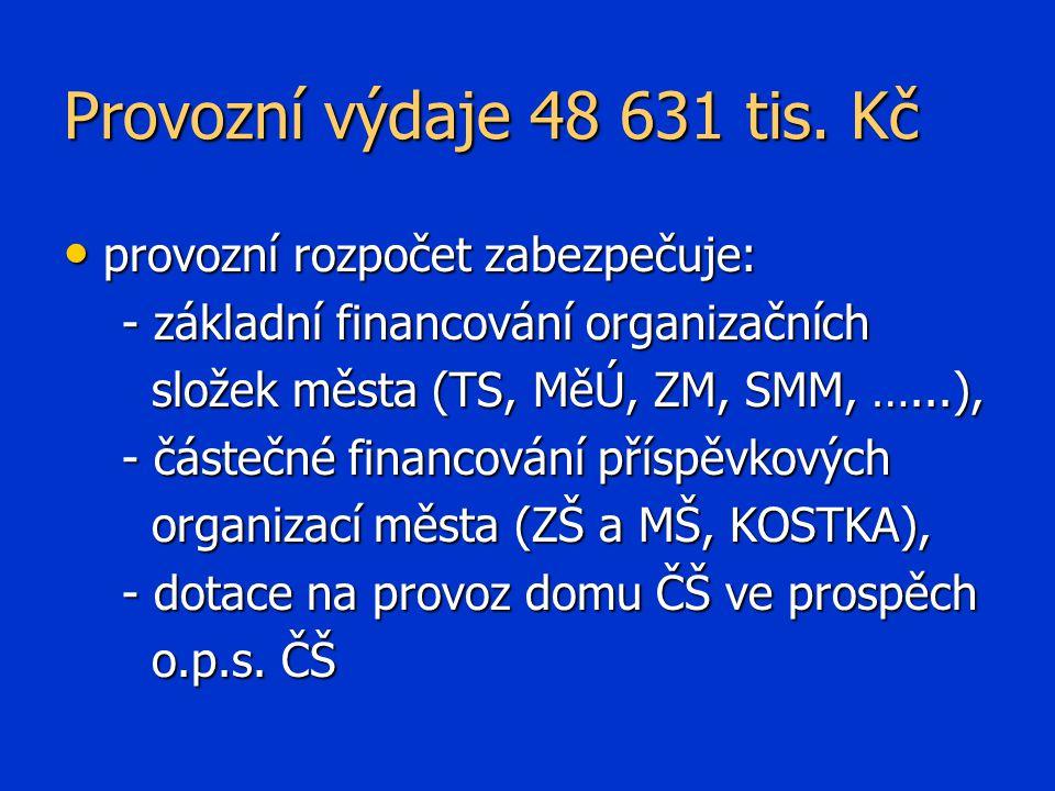 Kapitola 719 Vnitřní správa Celkem V=13 803 tis.Kč P=3 411tis.Kč 0357 DS celkem V=410 tis.
